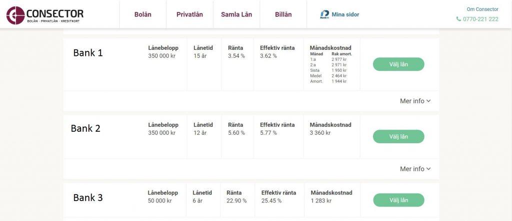 Jämförelse av banker hos Lånekoll