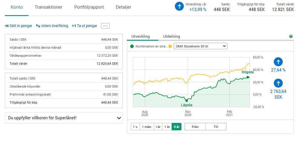 Vår egna strategi på börsen
